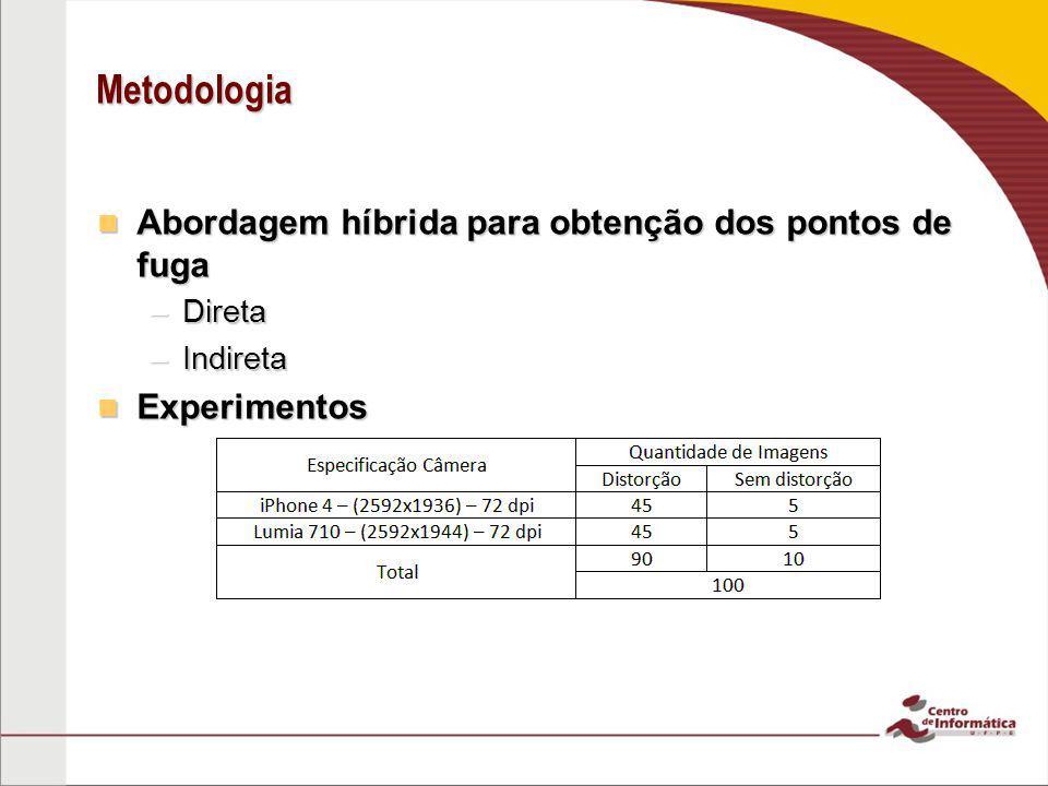 Metodologia Abordagem híbrida para obtenção dos pontos de fuga Abordagem híbrida para obtenção dos pontos de fuga –Direta –Indireta Experimentos Exper