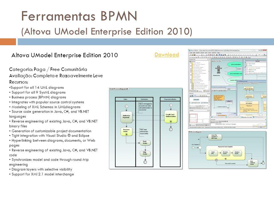 Ferramentas BPMN (Altova UModel Enterprise Edition 2010) Altova UModel Enterprise Edition 2010 Categoria: Paga / Free Comunitária Avaliação: Completa