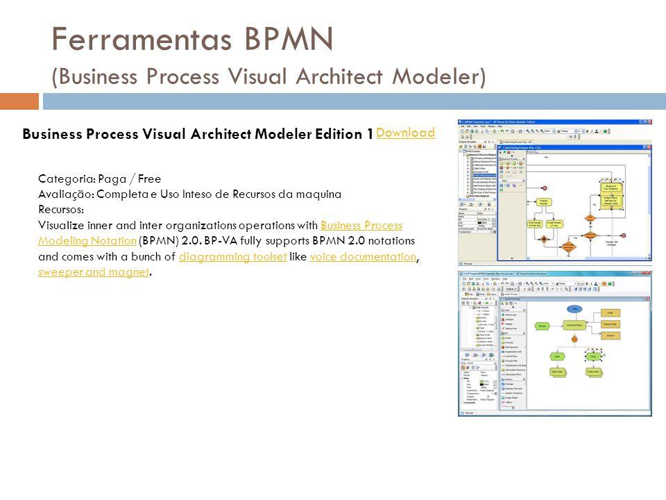 Ferramentas BPMN (Business Process Visual Architect Modeler) Business Process Visual Architect Modeler Edition 1 Categoria: Paga / Free Avaliação: Com