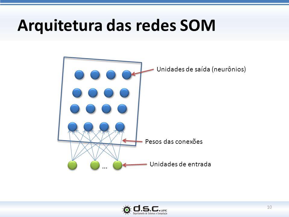 Arquitetura das redes SOM 10... Unidades de saída (neurônios) Pesos das conexões Unidades de entrada