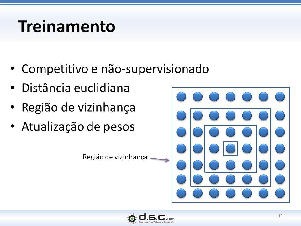 Treinamento Competitivo e não-supervisionado Distância euclidiana Região de vizinhança Atualização de pesos 11 Região de vizinhança