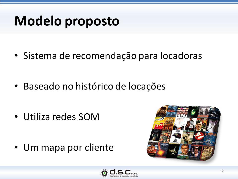 Modelo proposto Sistema de recomendação para locadoras Baseado no histórico de locações Utiliza redes SOM Um mapa por cliente 12