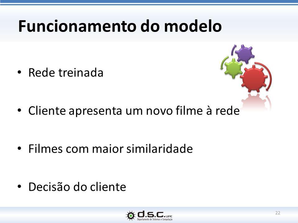 Funcionamento do modelo Rede treinada Cliente apresenta um novo filme à rede Filmes com maior similaridade Decisão do cliente 22