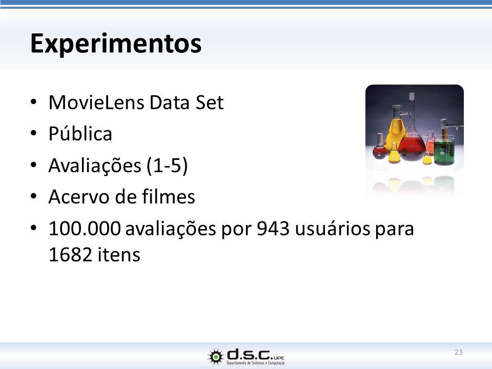 Experimentos MovieLens Data Set Pública Avaliações (1-5) Acervo de filmes 100.000 avaliações por 943 usuários para 1682 itens 23