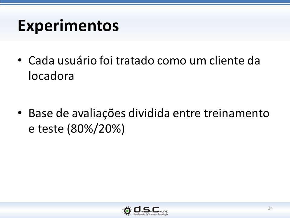 Experimentos Cada usuário foi tratado como um cliente da locadora Base de avaliações dividida entre treinamento e teste (80%/20%) 24