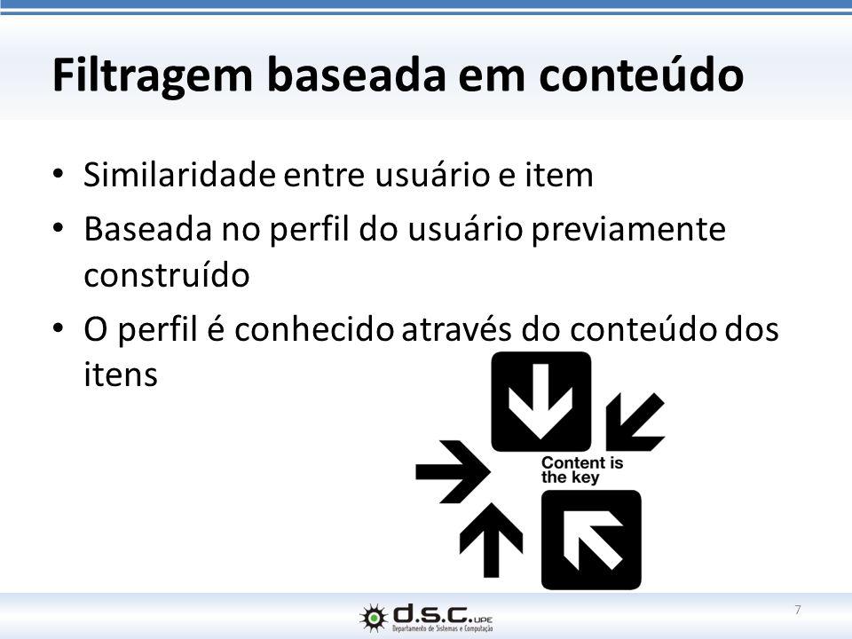 Filtragem baseada em conteúdo Similaridade entre usuário e item Baseada no perfil do usuário previamente construído O perfil é conhecido através do co