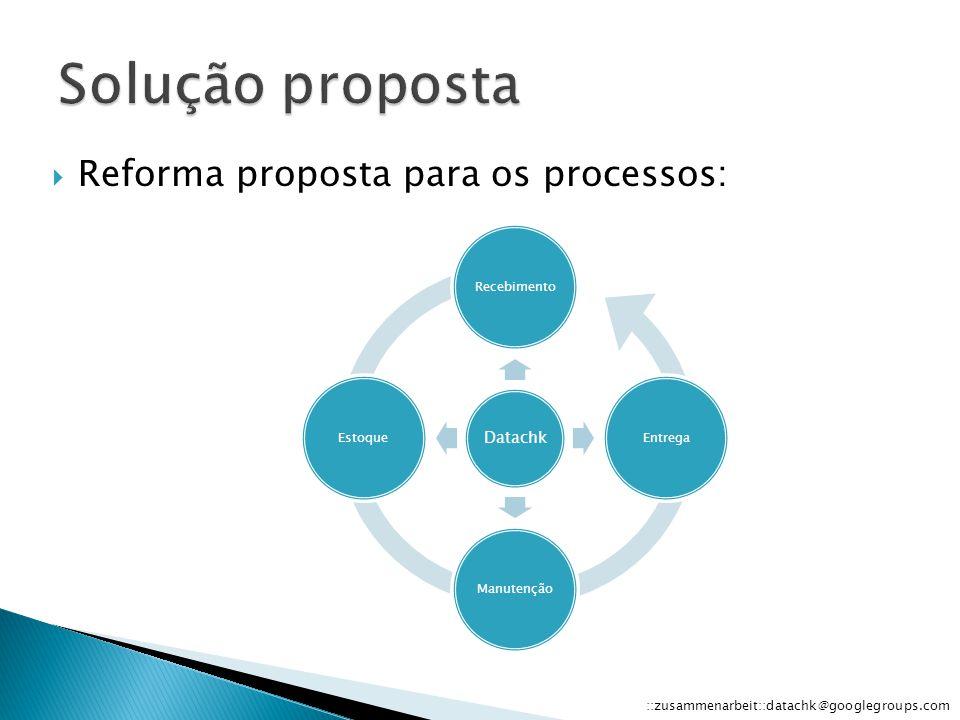 Reforma proposta para os processos: ::zusammenarbeit::datachk@googlegroups.com