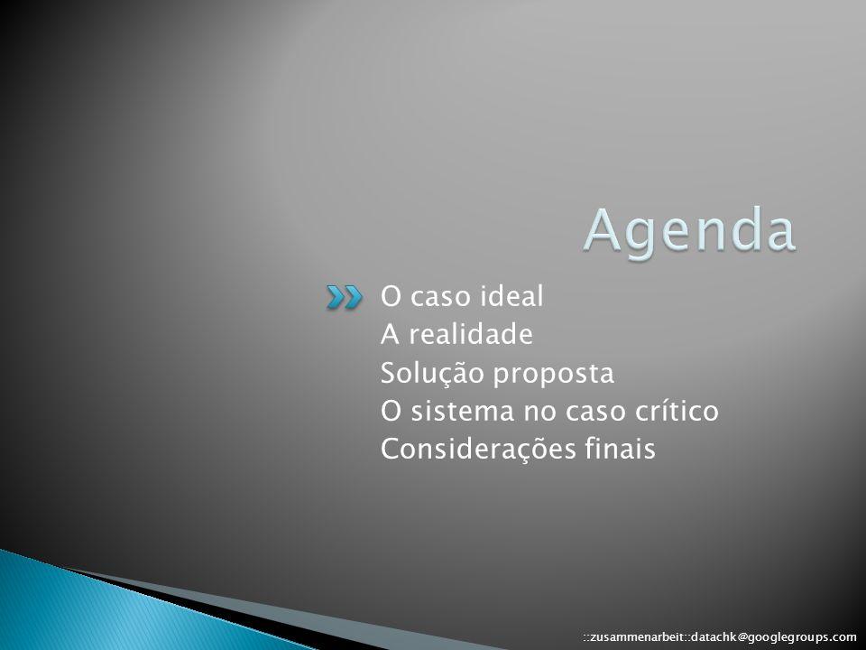 O caso ideal A realidade Solução proposta O sistema no caso crítico Considerações finais ::zusammenarbeit::datachk@googlegroups.com