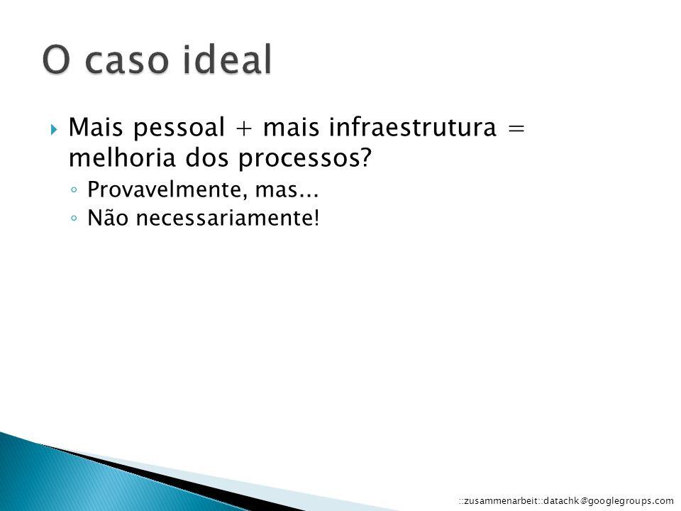 Mais pessoal + mais infraestrutura = melhoria dos processos.