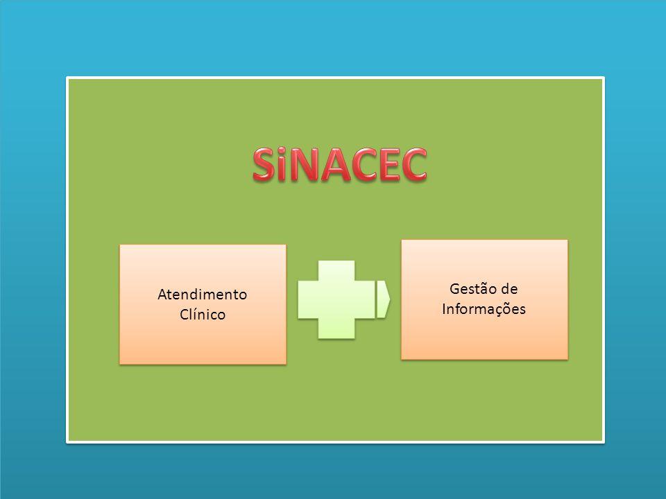Atendimento Clínico Atendimento Clínico Gestão de Informações