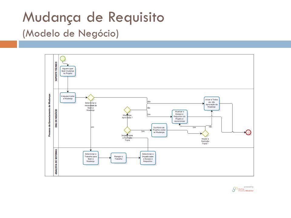 Mudança de Requisito (Modelo de Negócio)