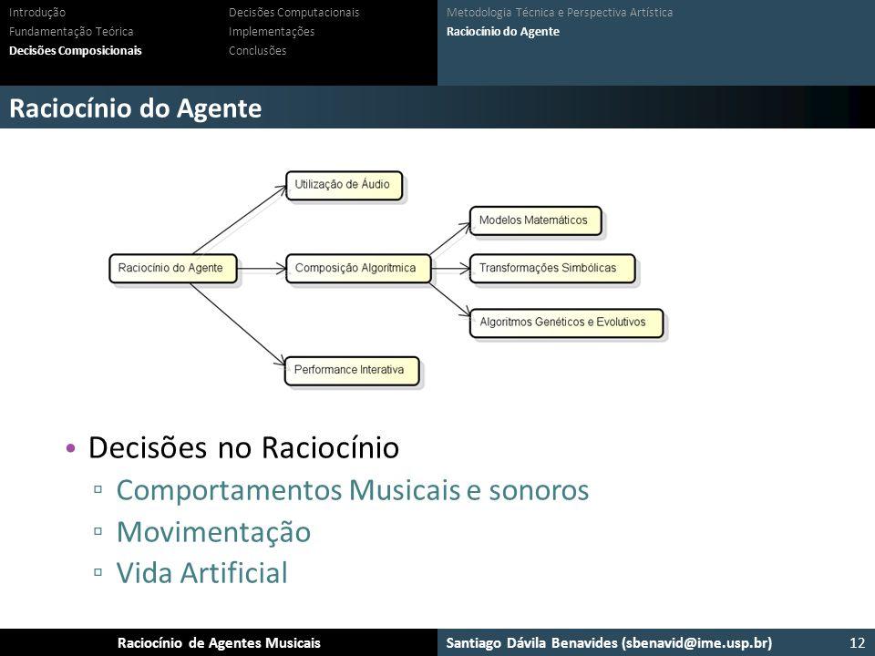 Santiago Dávila Benavides (sbenavid@ime.usp.br) Ensemble: Um arcabouço para sistemas multiagente musicaisRaciocínio de Agentes Musicais Raciocínio do