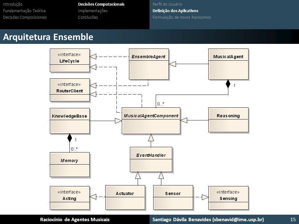 Santiago Dávila Benavides (sbenavid@ime.usp.br) Ensemble: Um arcabouço para sistemas multiagente musicaisRaciocínio de Agentes Musicais Arquitetura En