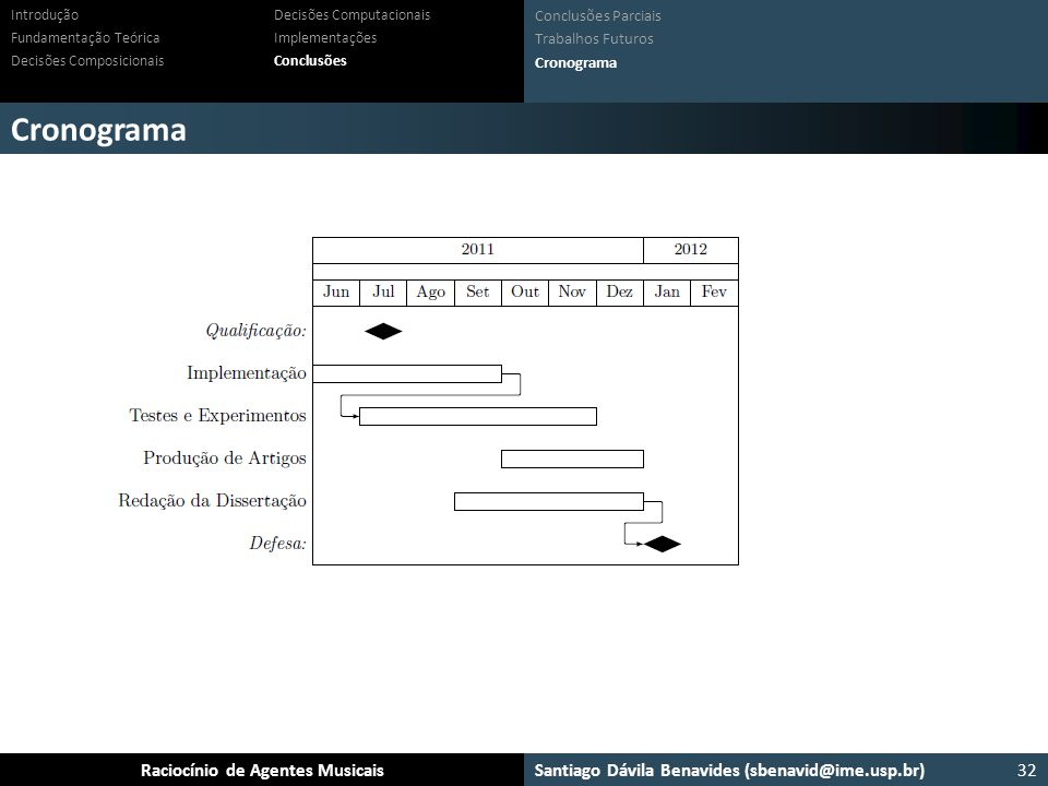 Santiago Dávila Benavides (sbenavid@ime.usp.br) Ensemble: Um arcabouço para sistemas multiagente musicaisRaciocínio de Agentes Musicais Cronograma 32