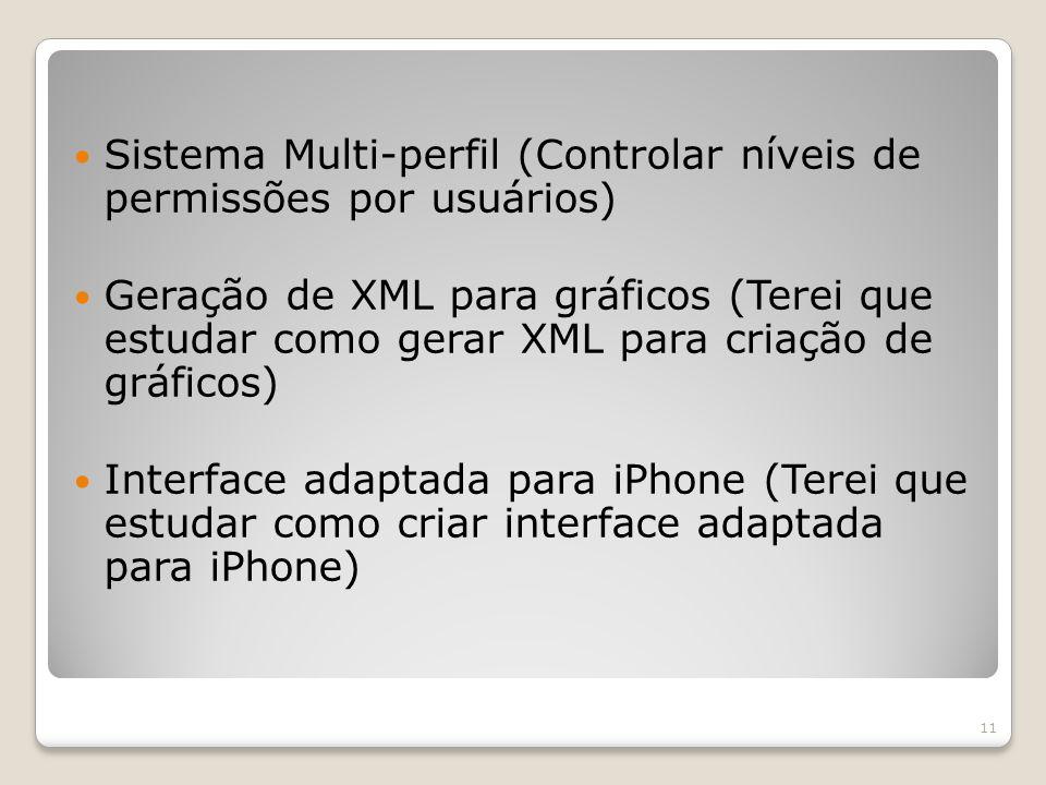 Sistema Multi-perfil (Controlar níveis de permissões por usuários) Geração de XML para gráficos (Terei que estudar como gerar XML para criação de gráficos) Interface adaptada para iPhone (Terei que estudar como criar interface adaptada para iPhone) 11