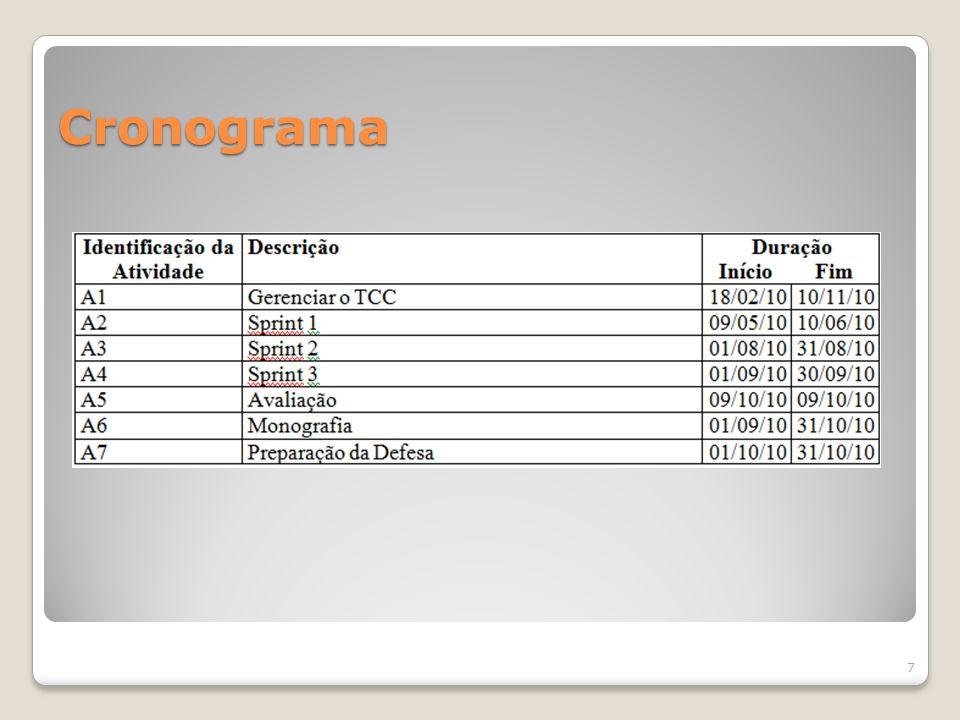 Cronograma 7