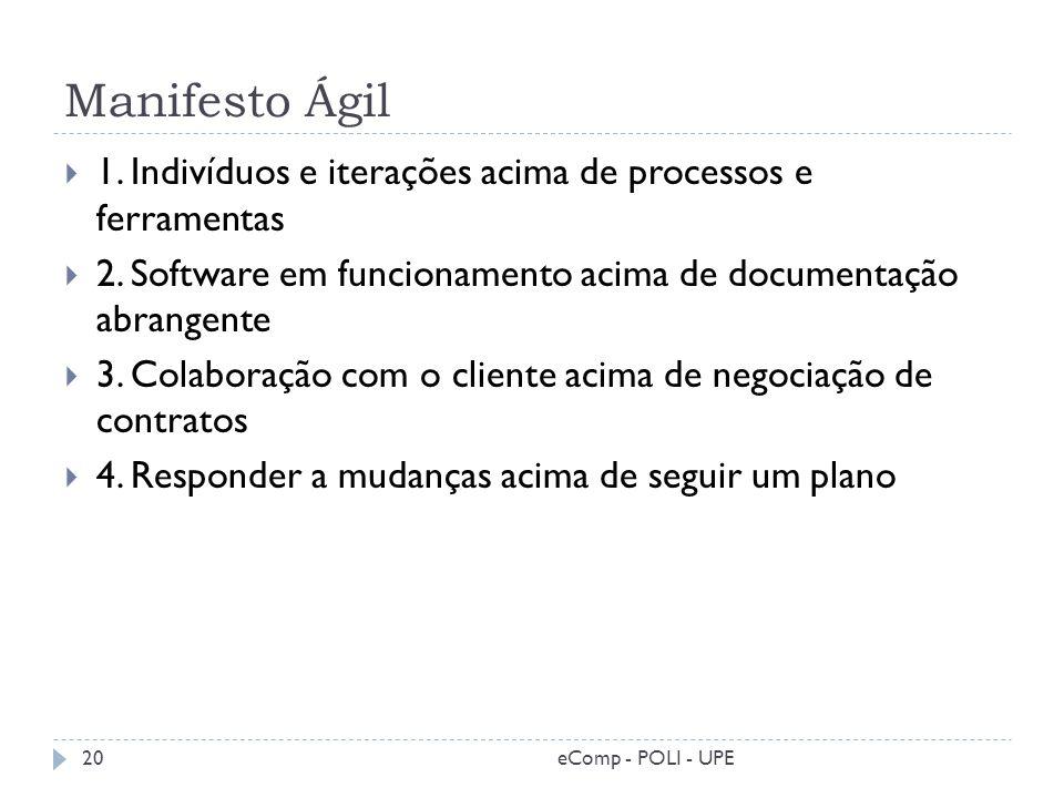 Manifesto Ágil 1. Indivíduos e iterações acima de processos e ferramentas 2. Software em funcionamento acima de documentação abrangente 3. Colaboração