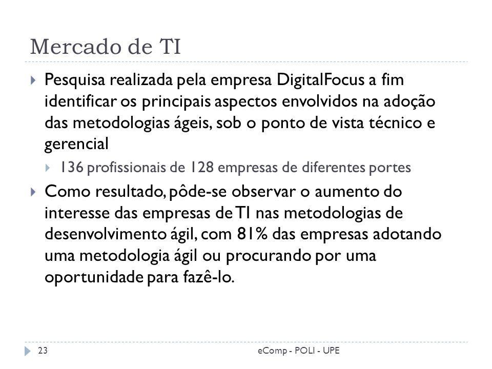 Mercado de TI Pesquisa realizada pela empresa DigitalFocus a fim identificar os principais aspectos envolvidos na adoção das metodologias ágeis, sob o