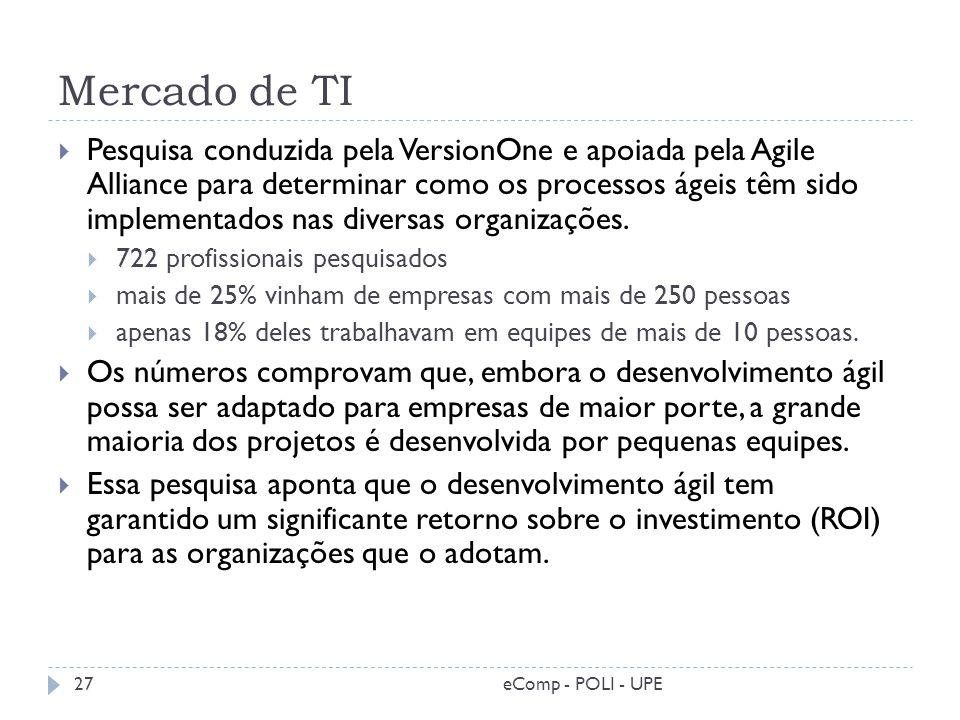 Mercado de TI Pesquisa conduzida pela VersionOne e apoiada pela Agile Alliance para determinar como os processos ágeis têm sido implementados nas dive
