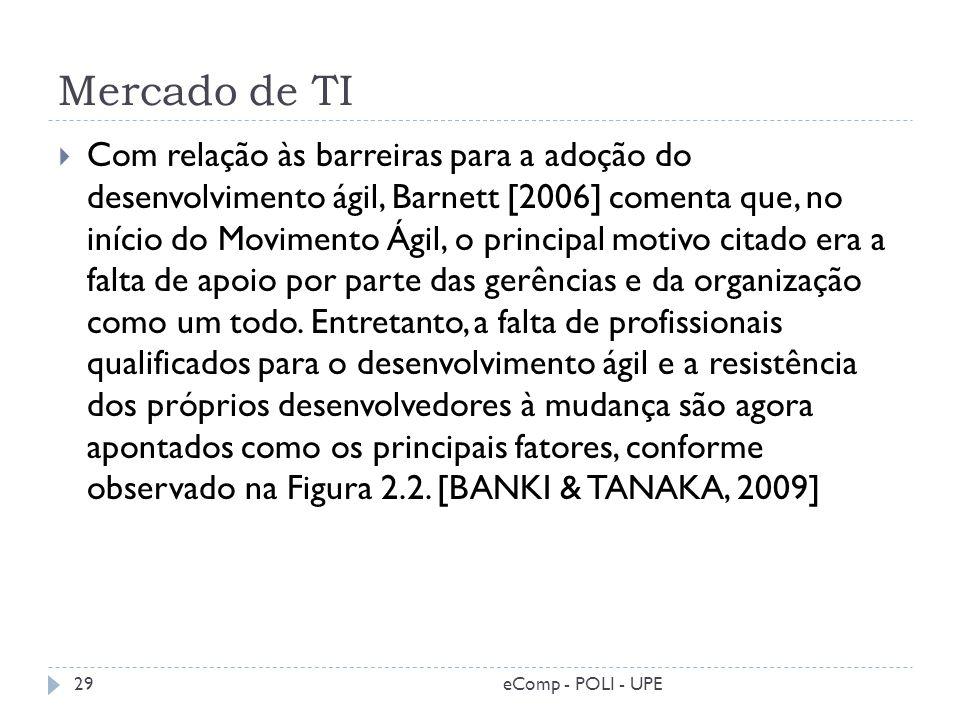 Mercado de TI Com relação às barreiras para a adoção do desenvolvimento ágil, Barnett [2006] comenta que, no início do Movimento Ágil, o principal mot
