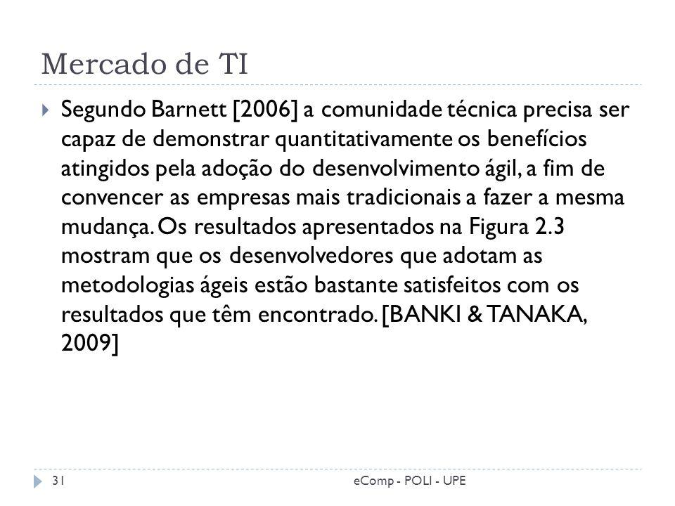 Mercado de TI Segundo Barnett [2006] a comunidade técnica precisa ser capaz de demonstrar quantitativamente os benefícios atingidos pela adoção do des