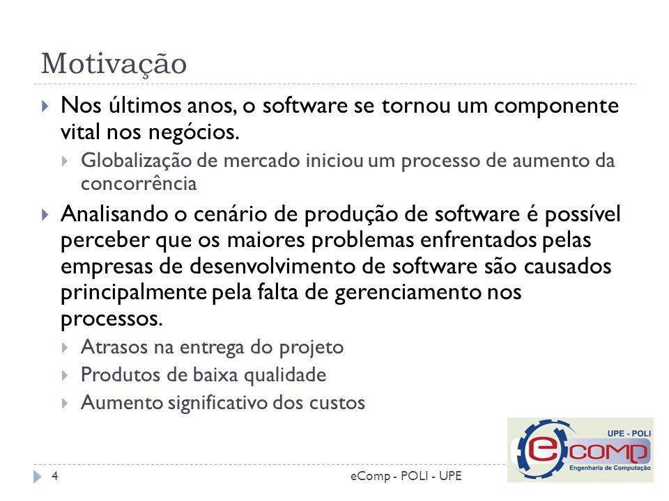 Motivação Nos últimos anos, o software se tornou um componente vital nos negócios. Globalização de mercado iniciou um processo de aumento da concorrên