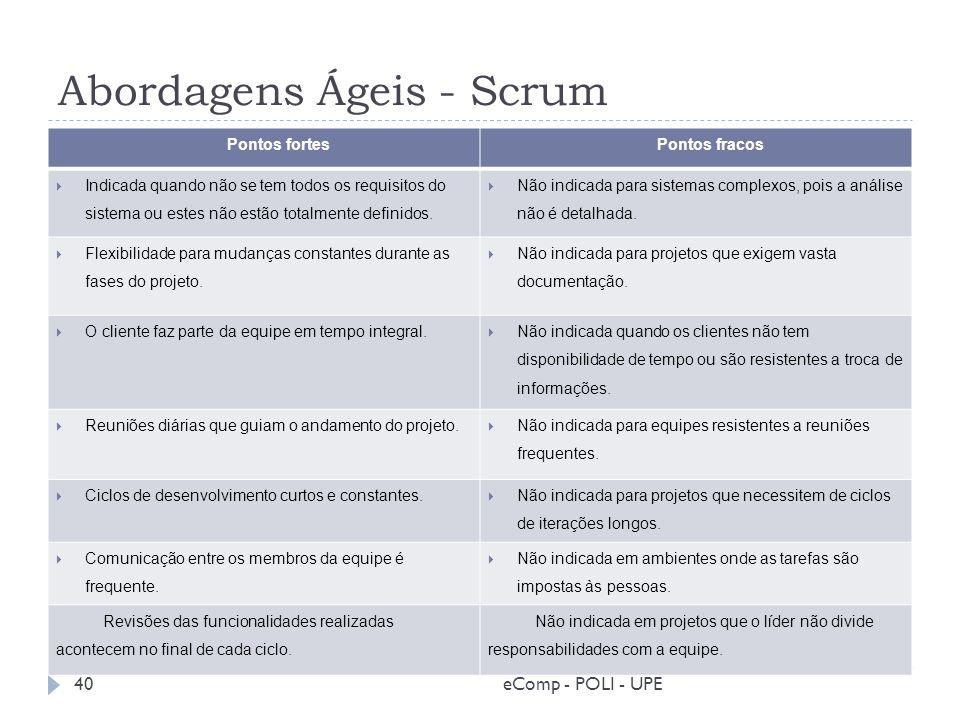 Abordagens Ágeis - Scrum Pontos fortes Pontos fracos Indicada quando não se tem todos os requisitos do sistema ou estes não estão totalmente definidos