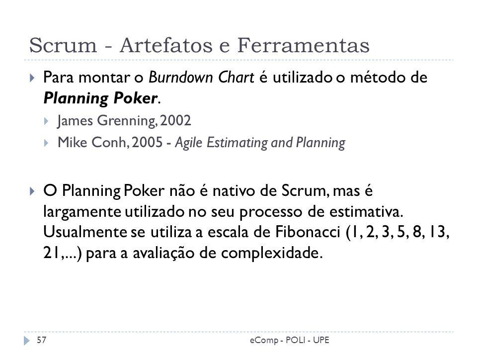 Scrum - Artefatos e Ferramentas Para montar o Burndown Chart é utilizado o método de Planning Poker. James Grenning, 2002 Mike Conh, 2005 - Agile Esti