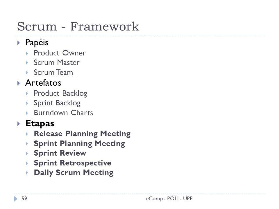 Scrum - Framework eComp - POLI - UPE59 Papéis Product Owner Scrum Master Scrum Team Artefatos Product Backlog Sprint Backlog Burndown Charts Etapas Re