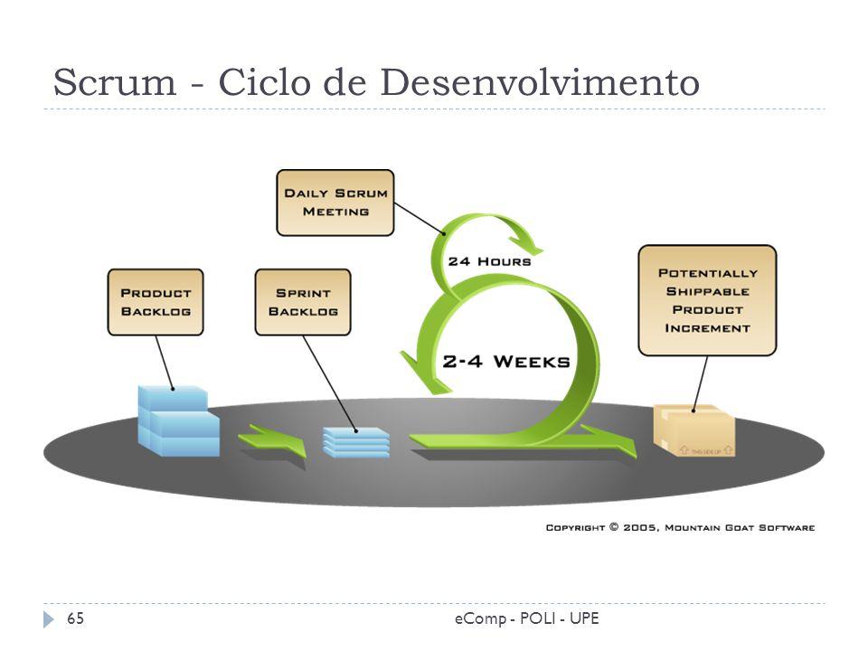 Scrum - Ciclo de Desenvolvimento 65eComp - POLI - UPE