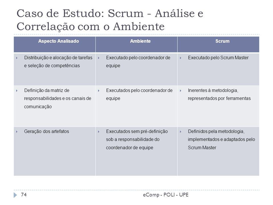 Caso de Estudo: Scrum - Análise e Correlação com o Ambiente Aspecto Analisado Ambiente Scrum Distribuição e alocação de tarefas e seleção de competênc