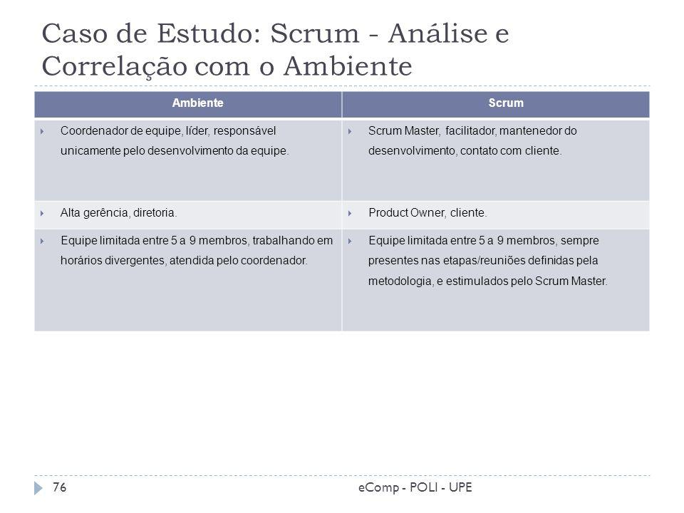 Caso de Estudo: Scrum - Análise e Correlação com o Ambiente Ambiente Scrum Coordenador de equipe, líder, responsável unicamente pelo desenvolvimento d