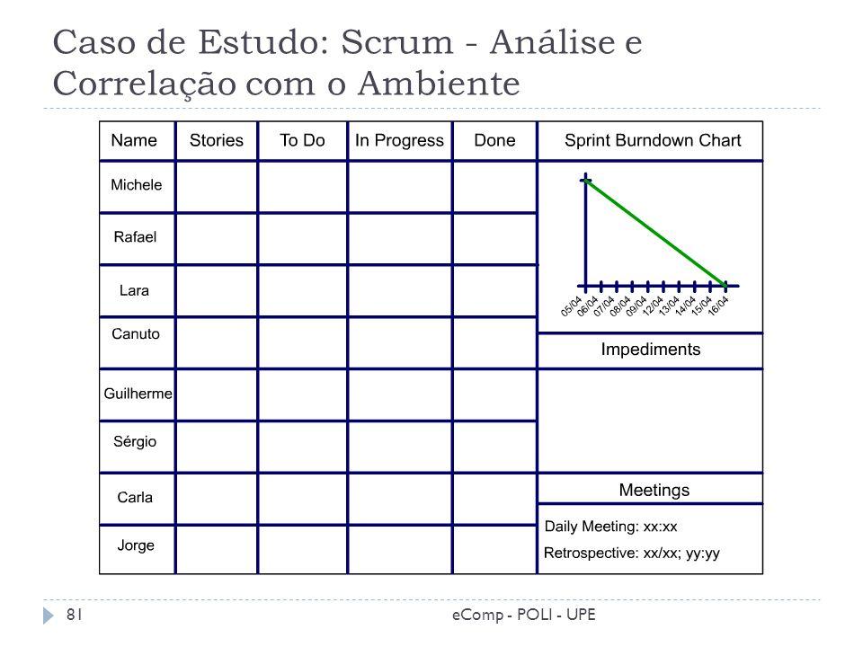 Caso de Estudo: Scrum - Análise e Correlação com o Ambiente 81eComp - POLI - UPE