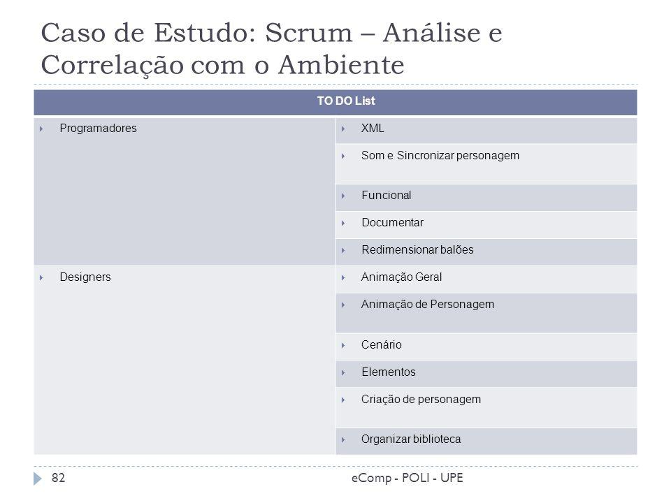Caso de Estudo: Scrum – Análise e Correlação com o Ambiente TO DO List Programadores XML Som e Sincronizar personagem Funcional Documentar Redimension