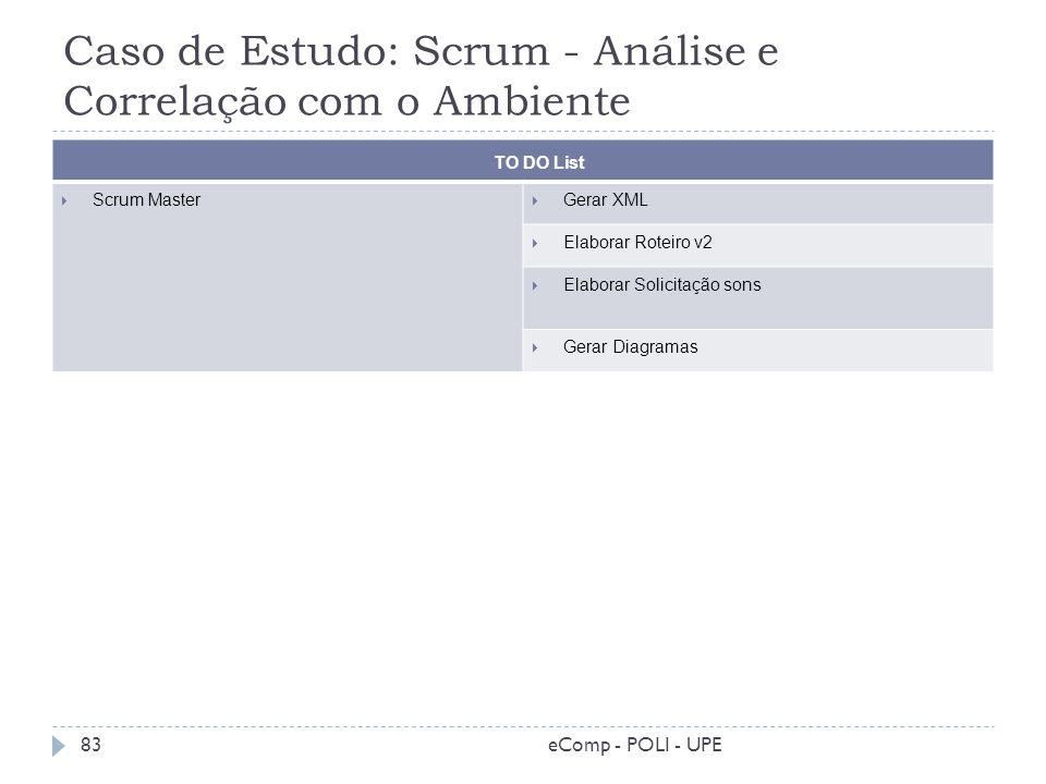 Caso de Estudo: Scrum - Análise e Correlação com o Ambiente TO DO List Scrum Master Gerar XML Elaborar Roteiro v2 Elaborar Solicitação sons Gerar Diag
