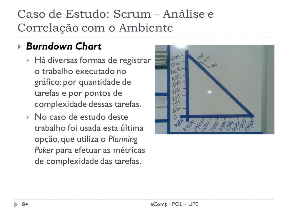 Caso de Estudo: Scrum - Análise e Correlação com o Ambiente Burndown Chart Há diversas formas de registrar o trabalho executado no gráfico: por quanti