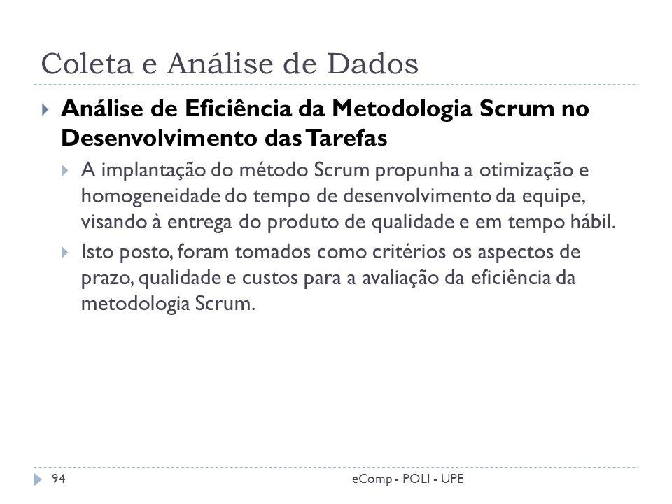 Coleta e Análise de Dados Análise de Eficiência da Metodologia Scrum no Desenvolvimento das Tarefas A implantação do método Scrum propunha a otimizaçã