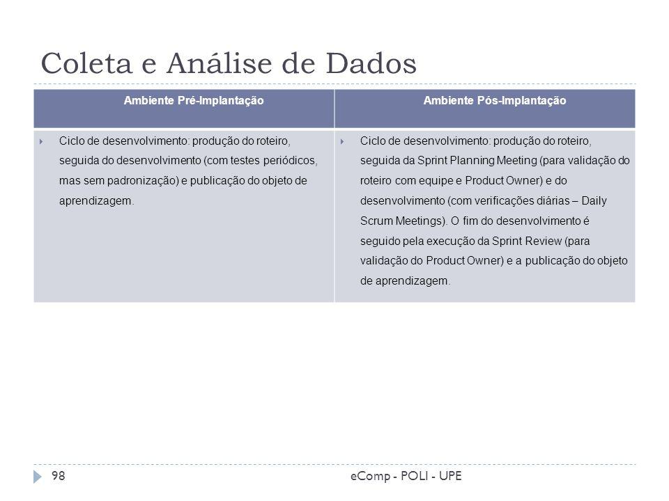 Coleta e Análise de Dados Ambiente Pré-Implantação Ambiente Pós-Implantação Ciclo de desenvolvimento: produção do roteiro, seguida do desenvolvimento