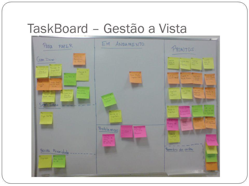 TaskBoard – Gestão a Vista