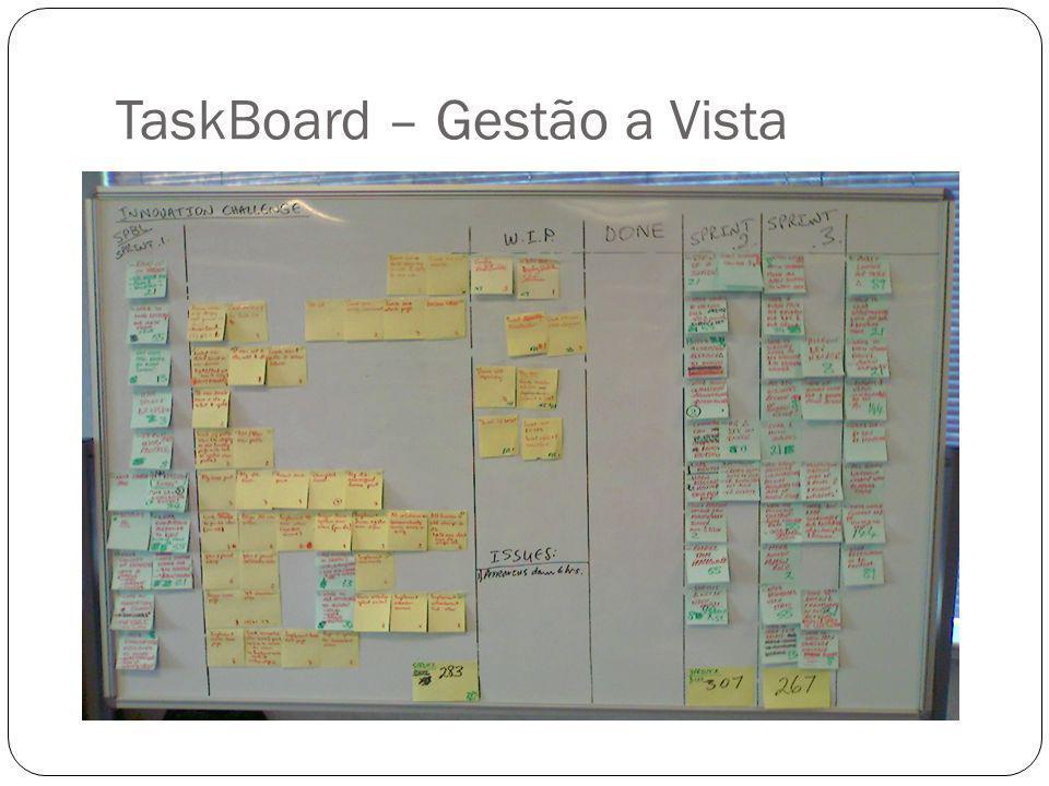 TaskBoard Para Fazer Em AndamentoFeito Não PlanejadoImpedimentos