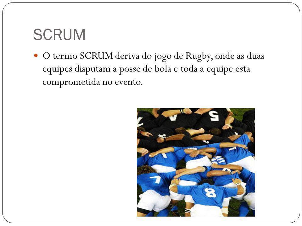 SCRUM O termo SCRUM deriva do jogo de Rugby, onde as duas equipes disputam a posse de bola e toda a equipe esta comprometida no evento.