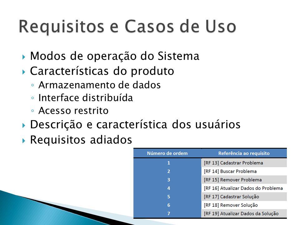 Modos de operação do Sistema Características do produto Armazenamento de dados Interface distribuída Acesso restrito Descrição e característica dos usuários Requisitos adiados