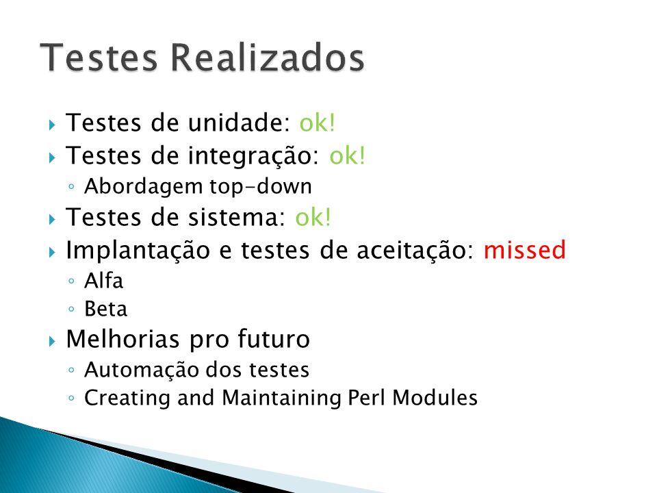 Testes de unidade: ok! Testes de integração: ok! Abordagem top-down Testes de sistema: ok! Implantação e testes de aceitação: missed Alfa Beta Melhori