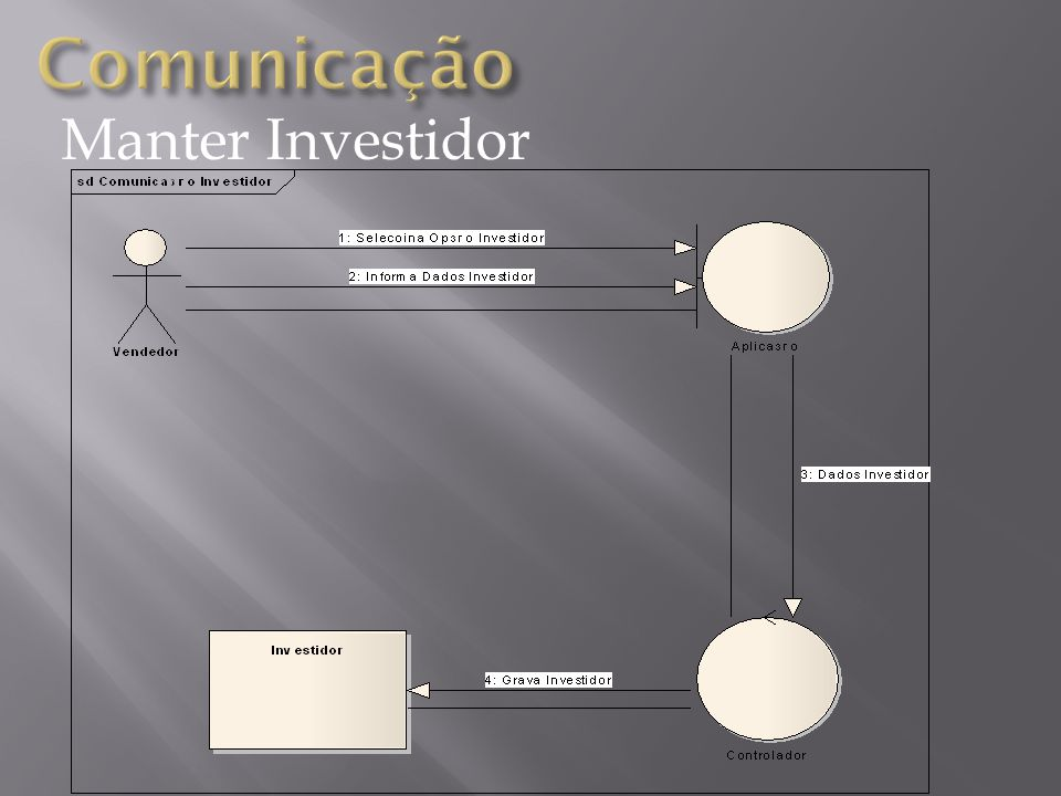 Manter Investidor