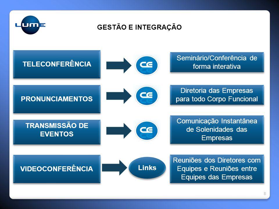 8 GESTÃO E INTEGRAÇÃO VIDEOCONFERÊNCIA TRANSMISSÃO DE EVENTOS PRONUNCIAMENTOS TELECONFERÊNCIA Links Seminário/Conferência de forma interativa Diretori