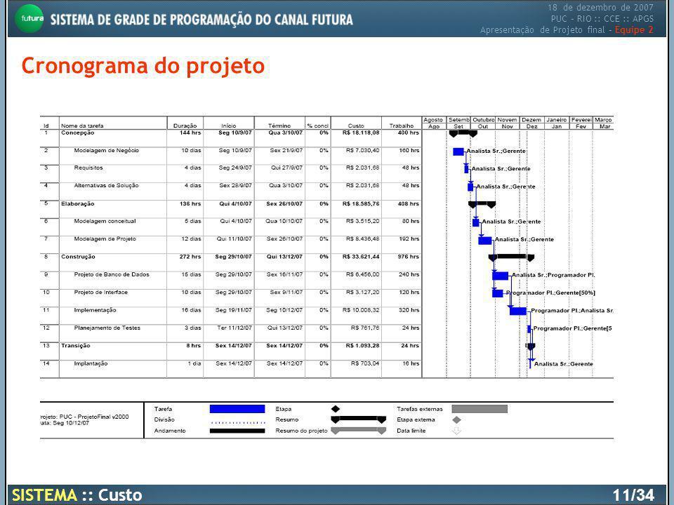 18 de dezembro de 2007 PUC – RIO :: CCE :: APGS Apresentação de Projeto final – Equipe 2 Cronograma do projeto SISTEMA :: Custo11 /34