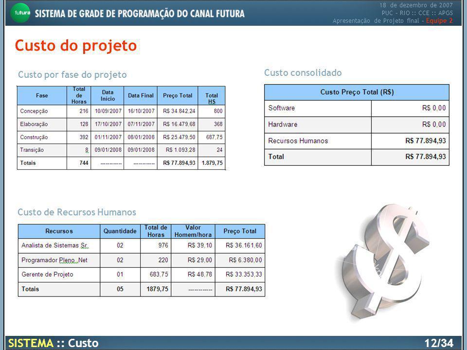 18 de dezembro de 2007 PUC – RIO :: CCE :: APGS Apresentação de Projeto final – Equipe 2 SISTEMA :: Custo12 /34 Custo por fase do projeto Custo de Rec