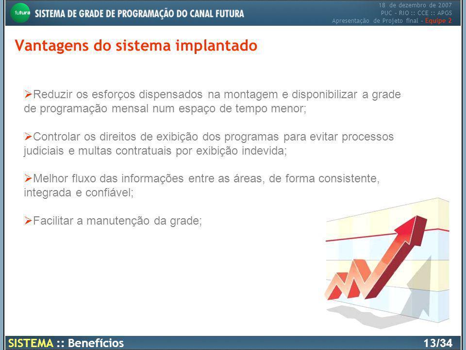 18 de dezembro de 2007 PUC – RIO :: CCE :: APGS Apresentação de Projeto final – Equipe 2 Vantagens do sistema implantado SISTEMA :: Benefícios13 /34 R
