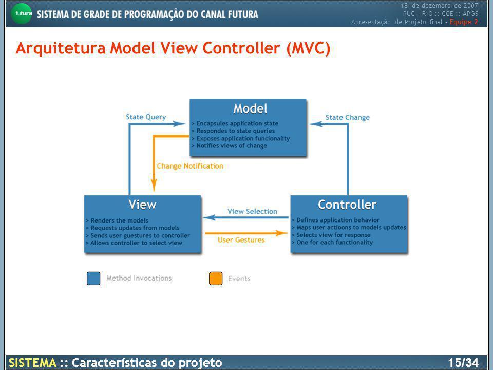 18 de dezembro de 2007 PUC – RIO :: CCE :: APGS Apresentação de Projeto final – Equipe 2 SISTEMA :: Características do projeto15 /34 Arquitetura Model