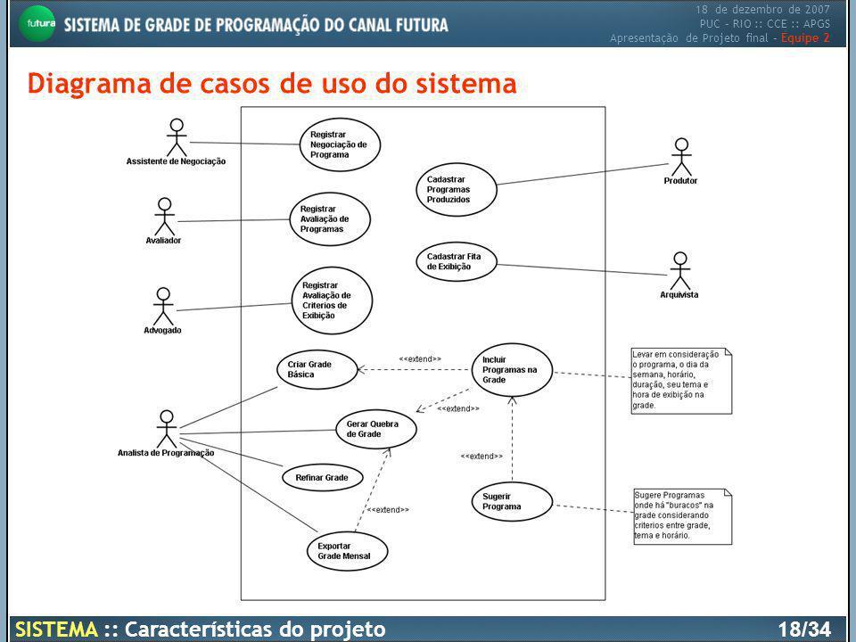 18 de dezembro de 2007 PUC – RIO :: CCE :: APGS Apresentação de Projeto final – Equipe 2 SISTEMA :: Características do projeto18 /34 Diagrama de casos